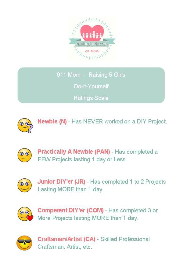 DIY Emoticon Ratings Scale Raising 5 Girls 911MOM